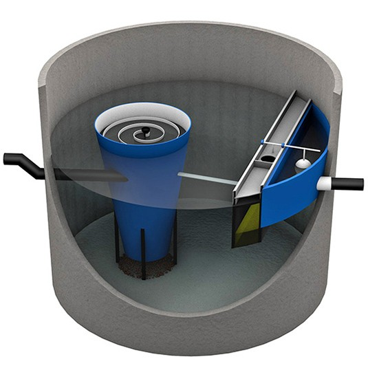 Zetler HS - спиральные сепараторы